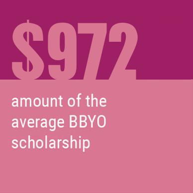 bbyo passport scholarships